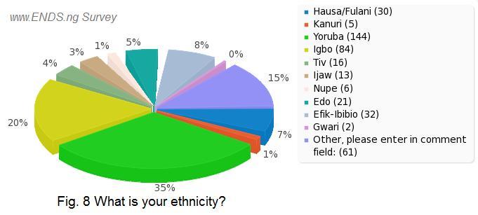 8-ethnicity